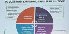 New way to define disease is needed to reduce overdiagnosis