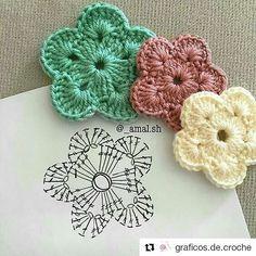 E flores? Pode colocar em uma árvore de #natal ? A árvore é sua você coloca o que quiser. Repostagem de @graficos.de.croche . Muito obrigada. O trabalho é de @_amal.sh . #crochêcomfiosdemalha #malhamaniaca #crochet #crochê #malhamaniacas #crocheteiras #enfeites #fioecológico #flores #floresdecroche #natalino #fiodemalha #sugestão #inspiração #artedefioapavio