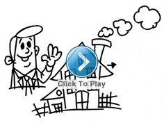 Florida FHA 203(k) Loan Rehab Program - 203k Home Loans For Fixer Uppers!