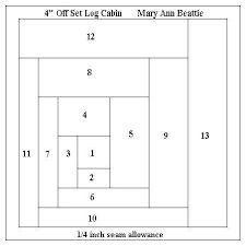Image result for diferentes patrones de log cabin