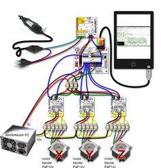 CNC - Eletro projeto                                                                                                                                                      Mais