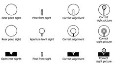 Sight Alignment / Sight Picture