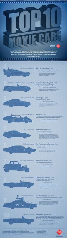 El Mejor el #DeLorean #DMC - Top 10 movie cars [infographic]