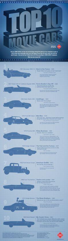 El Mejor el #DeLorean #DMC - Top 10 movie cars [infographic]