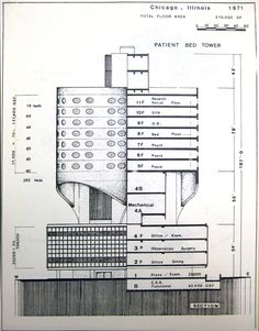 hospital floor plan operating rooms - Google Search