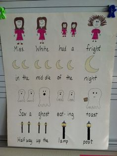 Miss White Had a Fright...I would make this so that it could be laminated and the students could draw in beat lines underneath the rhythms...and the opposite...make the rhythms using icons so that the students could put the icons in the correct places on the beat lines...good activity for Practice part of Kodaly lesson plan