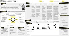 User journey from Business Model Creativity User Story Mapping, Experience Map, User Experience Design, Customer Experience, Design Strategy, Tool Design, Ux Design, Creative Design, Graphic Design