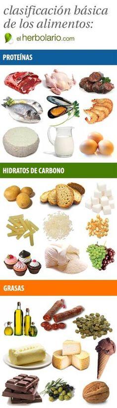 Clasificación de los alimentos: proteínas, glúcidos, hidratos... ¿quién es quién?