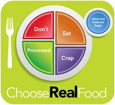Choose real food.  Don't eat processed foods.