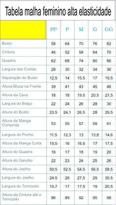 tabela de medidas para malha - Pesquisa Google Fashion Vocabulary, Girl Tips, Swimming Costume, Clothing Hacks, Dress Sewing Patterns, Couture, Sewing Hacks, Diy Clothes, 3 D
