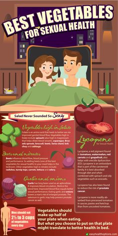 It's no news that fruits and vegetables are important for your health. What you may not know, though, is that they're crucial for your sexual health too.