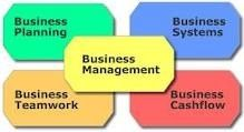 Business coach for your business teamwork, business planning, business management, business cashflow via business systems my-style Business Management, Business Planning, Different Types Of Books, Employee Morale, How To Motivate Employees, Train Activities, Post Free Ads, Skill Training, Company Profile