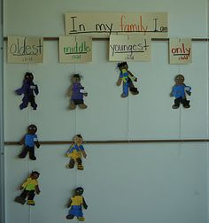 thinking map: tree map for preschool family unit/all about me unit