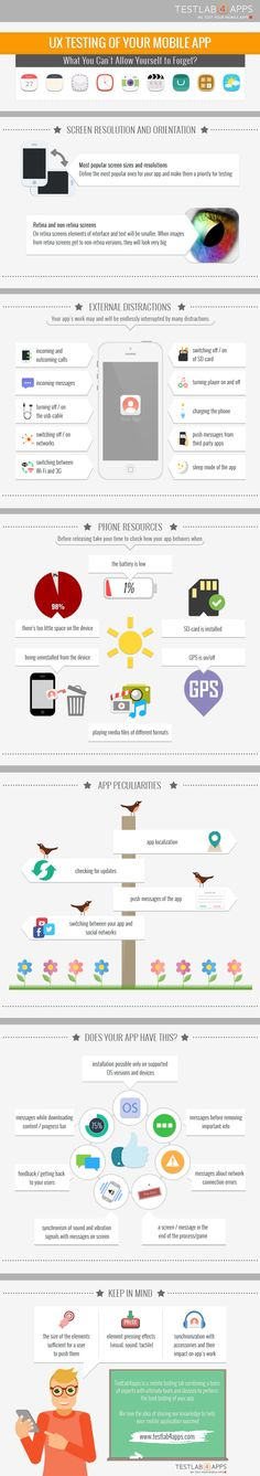 #Infographic: UX Testing of Your #Mobile #App