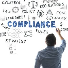 Do you know about the Compliance for a Private Limited Company. Let's learn…