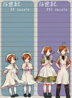 Growing Italians Hetalia Part 1 Romano and Italy - First in a series showing Feliciano and Lovino growing up: 15th and 16th centuries (i.e. Late Medieval and Renaissance).