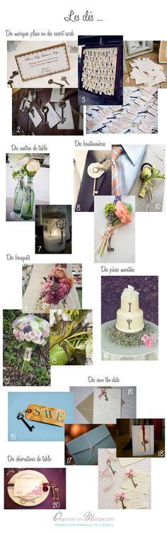 TOUTES LES CLÉS DU MARIAGE …