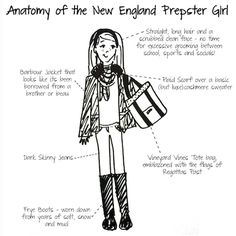 http://uscoop.com/web/wp-content/uploads/2012/07/Anatomy-of-N.E.-Prep-Girl.png