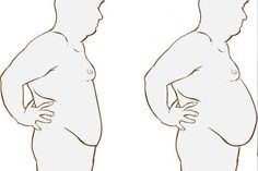 Who likes a bloated, big round belly? Everyone who struggles with bloated belly, looks for a way to get rid of it. The easiest and best way to remove a bloated belly is sassy water.It was named aft. Fast Weight Loss Tips, How To Lose Weight Fast, Weight Gain, Big Stomach, Sassy Water, Yoga Training, Bloated Belly, Burn Belly Fat Fast, Best Diet Plan