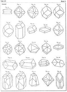In 1916 Victor Goldschmidt published the  nine volume Atlas der Krystalformen.