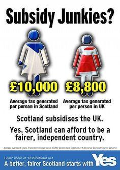 Scottish Independence, My Heritage, Scotland, St Andrews, Becca, Bobs, Danish, Celtic, Horror