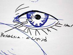 Portraitmalerei in Aquarell | Wie malt man ein Auge(c) FRank Koebsch