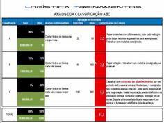Webnário sobre Classificação ABC # Andre Silva