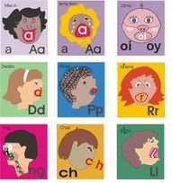 Phonic Faces - Re-pinned by @PediaStaff – Please Visit http://ht.ly/63sNt for all our pediatric therapy pins