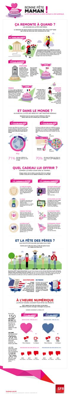 Infographies by nikholaos, via Behance A Level French, Ap French, French History, French Class, French Lessons, Learn French, French Stuff, Teaching Activities, Teaching Tools