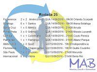 Blog do Bellotti - Opinião sobre futebol: Campeonato Brasileiro - 25ª Rodada