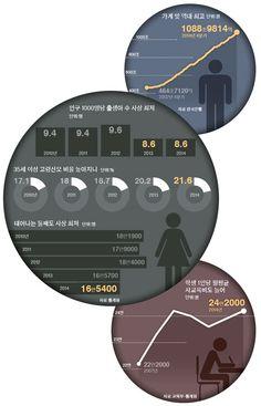 #빚은 불어나는데 #아기 울음소리는 줄어드는 대한민국. 이대로 정말 괜찮은 걸까요? ▶ http://joongang.co.kr/1gu