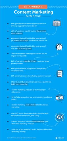 Have a look at these amazing facts and stats on Content Marketing which can help you to improve your content marketing skills. To learn more about Content Marketing visit the website. Marketing Strategy Template, Content Marketing Strategy, Marketing Tools, Marketing Digital, Social Media Marketing, Business Marketing, Marketing Ideas, Online Business, Business Tips