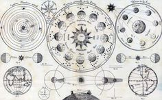 Creative Infographic, Sizes, Tableau, Astronomie, and de image ideas & inspiration on Designspiration Star Chart, Sacred Geometry, Occult, Art Images, Vintage World Maps, Victorian, Photos, Inspiration, Alchemy