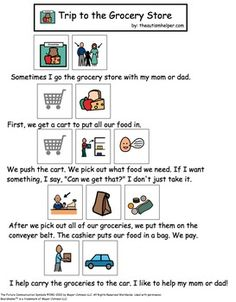 Visual Social Story Packet for Children with Autism: Community Set 1 Social Stories Autism, Autism Resources, Autism Classroom, Positive Behavior, Autism Spectrum Disorder, Children With Autism, Speech And Language, Foreign Language, Social Stories