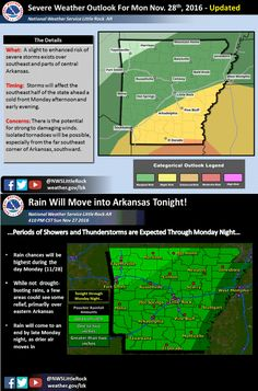 says For Little Rock & Central Arkansas: Tonight: Cloudy W. Shwrs & T'Stms. Lo 48. Monday: Lake Wind Advisory 6AM Til 6PM. Shwrs & T'Stms..1 Or 2 Strong To Severe W. Locally Hvy Rain Of 1-2 Inches..Rain  Tapering Late. Hi 63. Mon Ngt: Slow Clearing. Lo 47. Tue & Tue Ngt. Mo. Cldy. Hi 69 & Lo 46. Wed Thru Fri: Sunny Mild Days & Clear Cool Ngts. Hi's Wed Thru Fri Near 55 & Lo's Nr 35. Fri Ngt Thru Sun: Cldy. Widely Sct'd Shwrs Sat Ngt & Sun. Lo's 36-38. Hi's Nr 50.