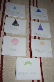 Grammar Booklets, Montessori Language & Grammar At Home Montessori Kindergarten, Montessori Homeschool, Montessori Elementary, Montessori Classroom, Montessori Activities, Homeschooling, Preschool Math, Elementary Teaching, Maria Montessori