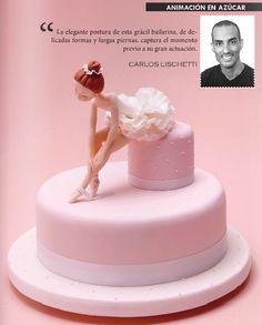 ballerina tutorial