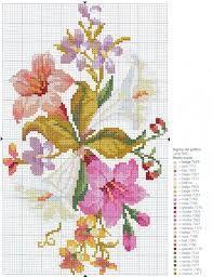 Resultado de imagen para flores em ponto cruz