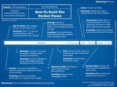Baukasten: So sieht der perfekte Tweet aus - ethority Social Media Intelligence Blog