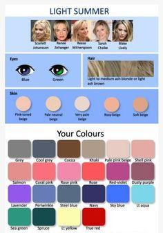My colour analysis