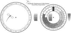 reciprocity calculator