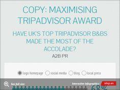 Infographic: Copy: maximising tripadvisor award -