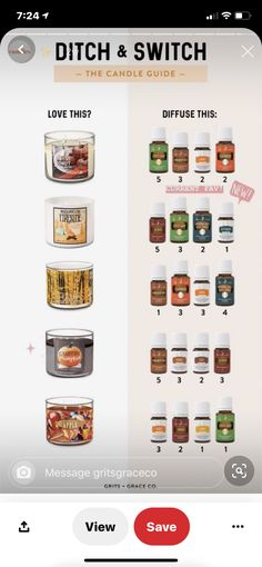 Hangover Essential Oils, Essential Oil Combinations, How To Make Oil, Essential Oil Candles, Oil Mix, Diffuser Recipes, Essential Oil Diffuser Blends, Young Living Essential Oils, Diy