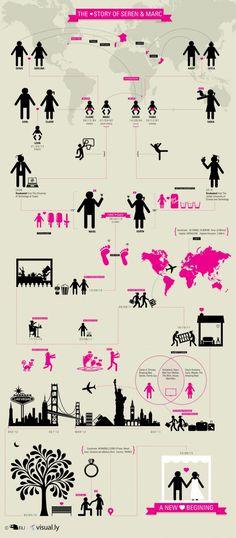 Wedding Infographic Cute idea for invitations