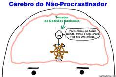 1. Por que os procrastinadores procrastinam?