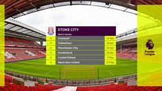 Image result for new premier league tv graphics