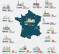 Quelle surface pouvez-vous acheter, en France, pour 240 000 € ? #immobilier #immo #realestate #info – @gregonews administrator