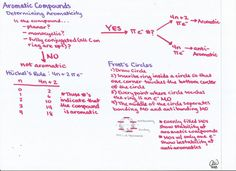 Aromatic Compounds