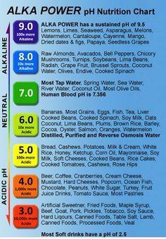 Acid and Alkaline Food - pH Balance, Cancer. Nutrition Chart, Health And Nutrition, Health Tips, Health And Wellness, Health Foods, Ph Balance Diet, Acid Base Balance, Acid And Alkaline, Alkaline Foods