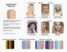 Light+Summer+Tester+Set.jpg (1600×1237)
